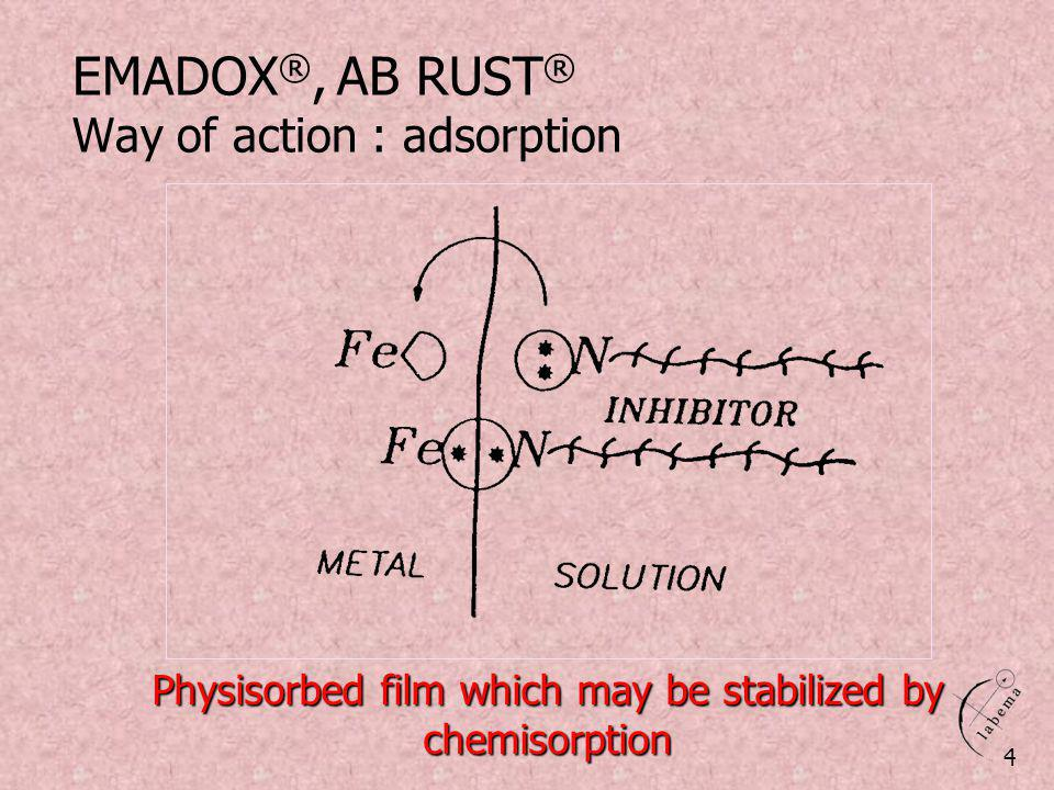 EMADOX®, AB RUST® Way of action : adsorption