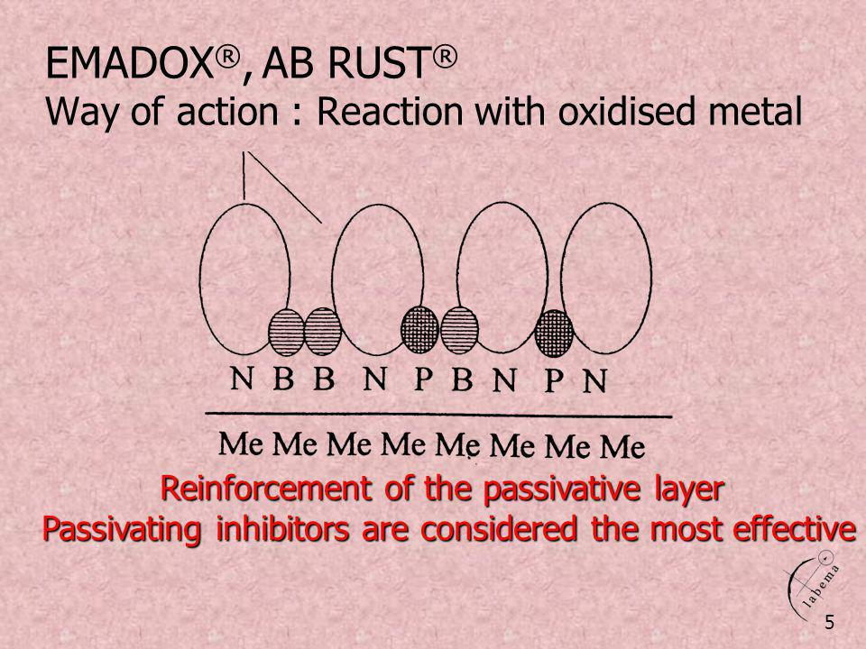 EMADOX®, AB RUST® Way of action : Reaction with oxidised metal
