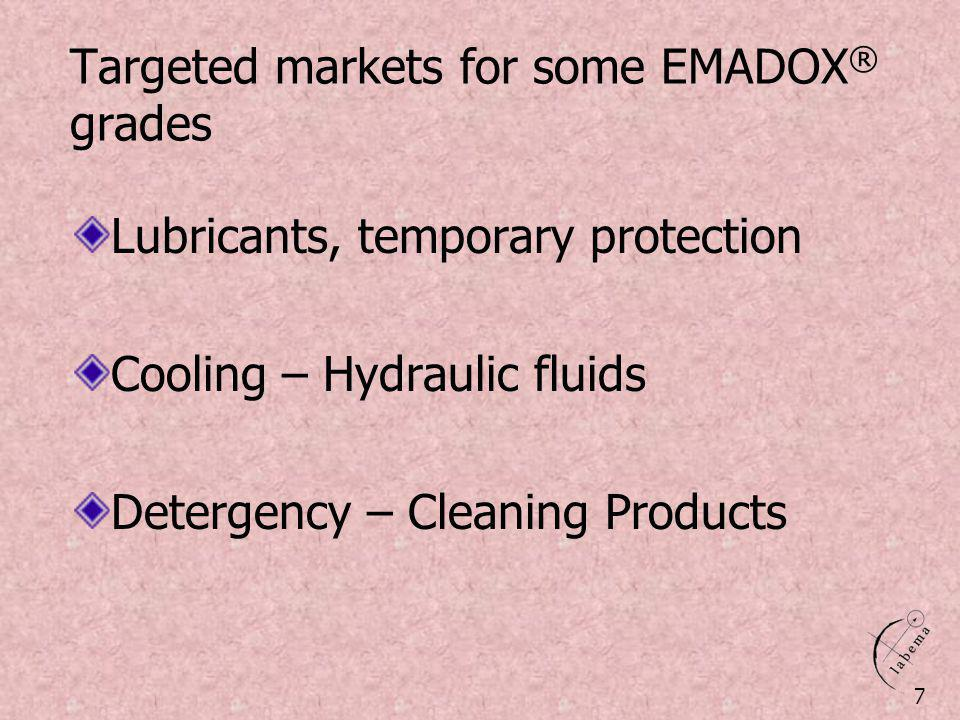 Targeted markets for some EMADOX® grades