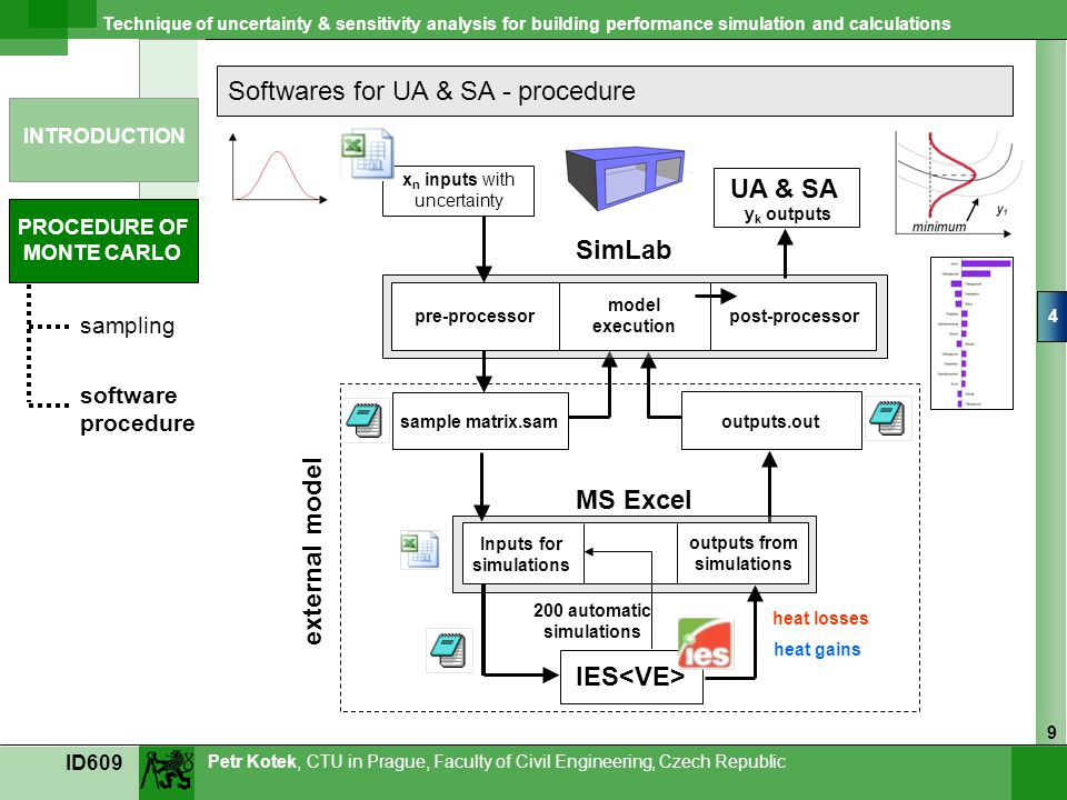 UA & SA SimLab external model MS Excel IES<VE>