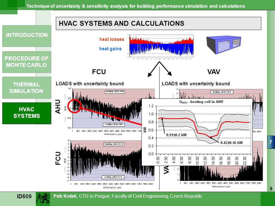 HVAC SYSTEMS AND CALCULATIONS