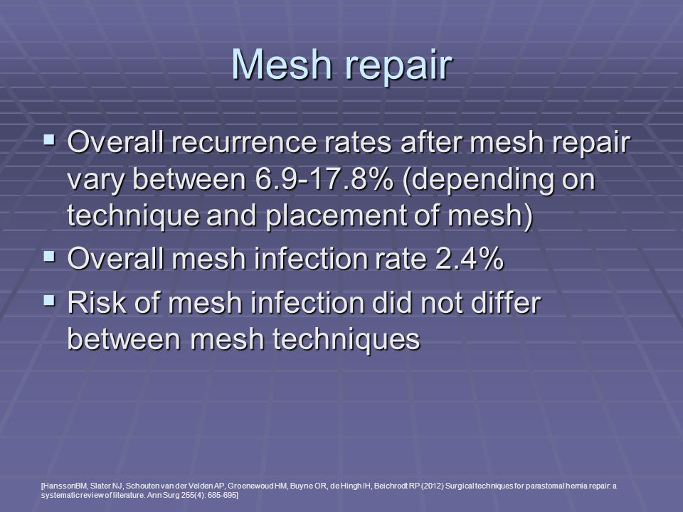 Mesh repair Overall recurrence rates after mesh repair vary between 6.9-17.8% (depending on technique and placement of mesh)
