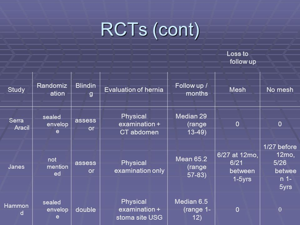 RCTs (cont) Loss to follow up Study Randomization Blinding