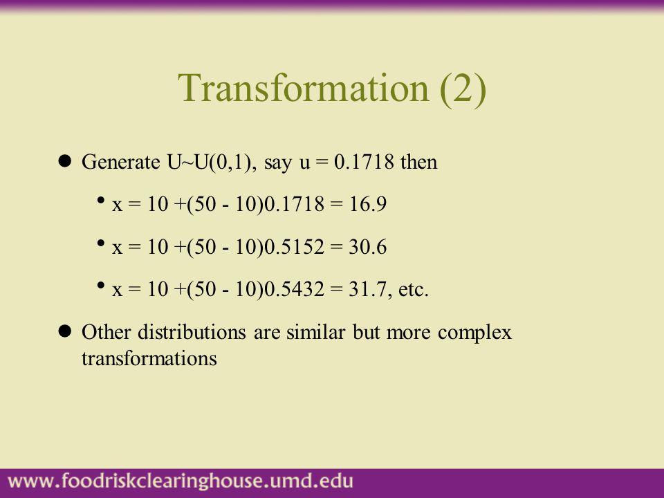 Transformation (2) Generate U~U(0,1), say u = 0.1718 then