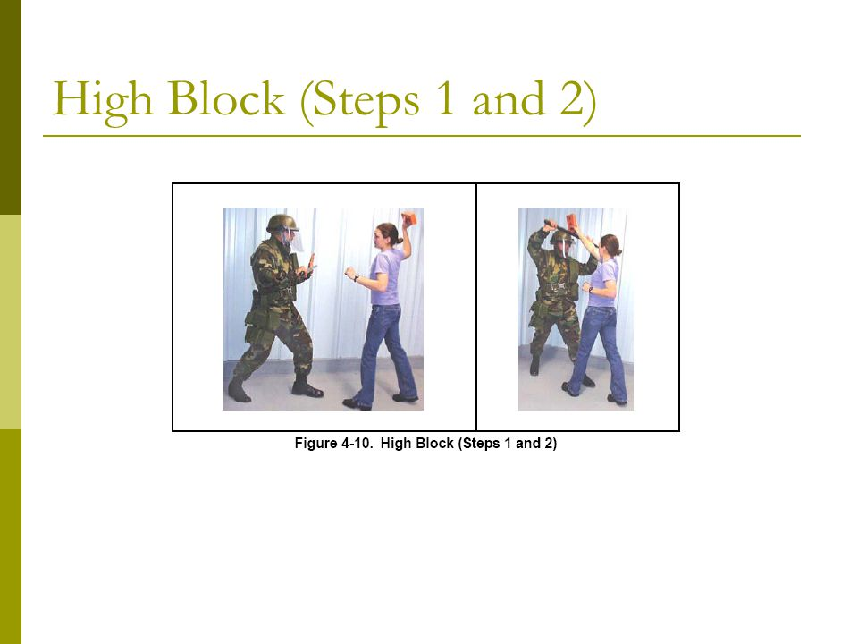 High Block (Steps 1 and 2)