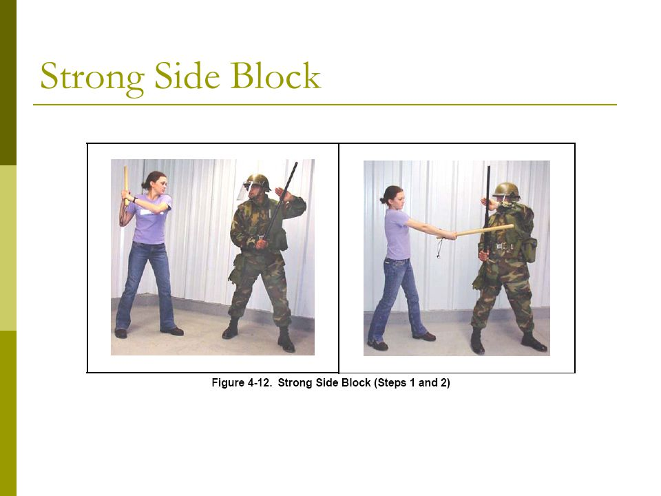 Strong Side Block