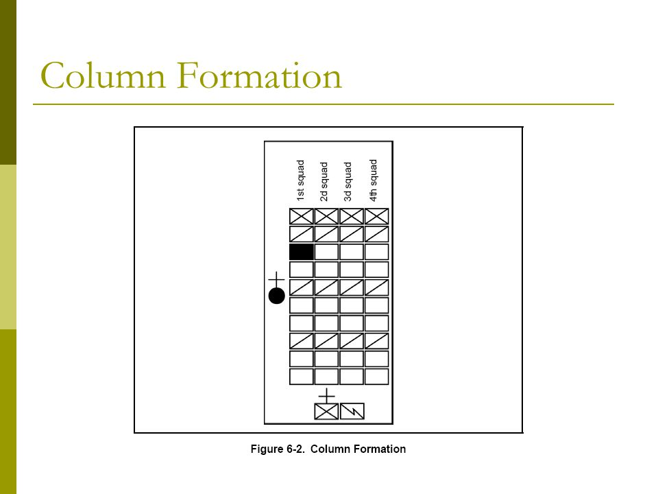 Column Formation