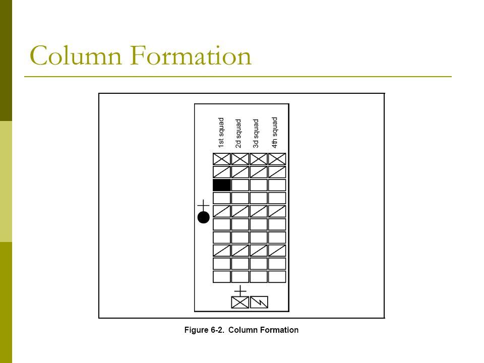 Column Formation