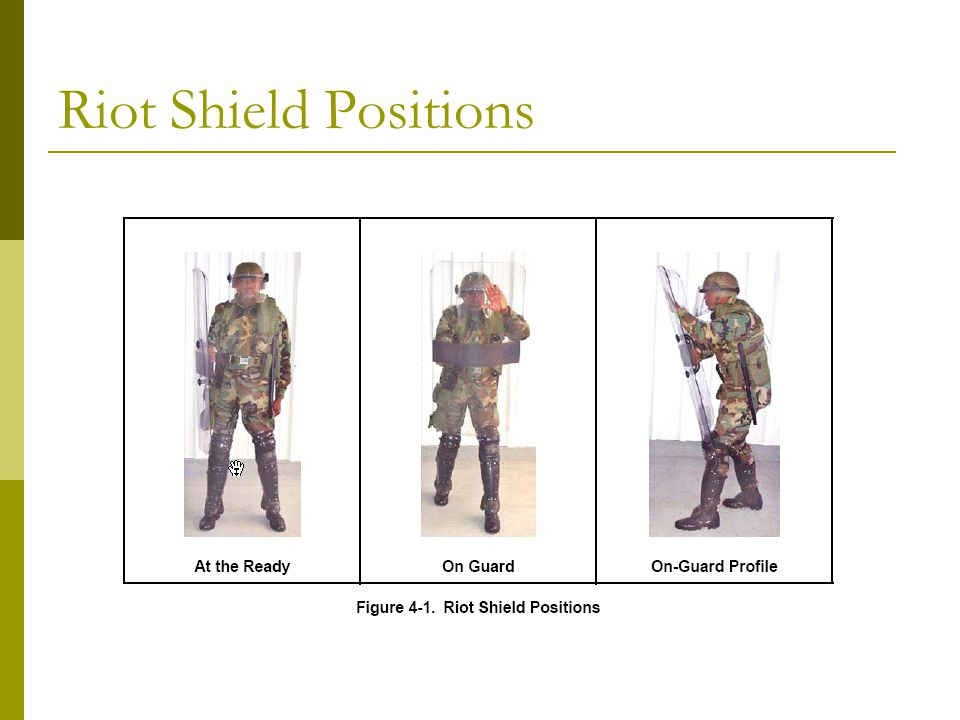 Riot Shield Positions