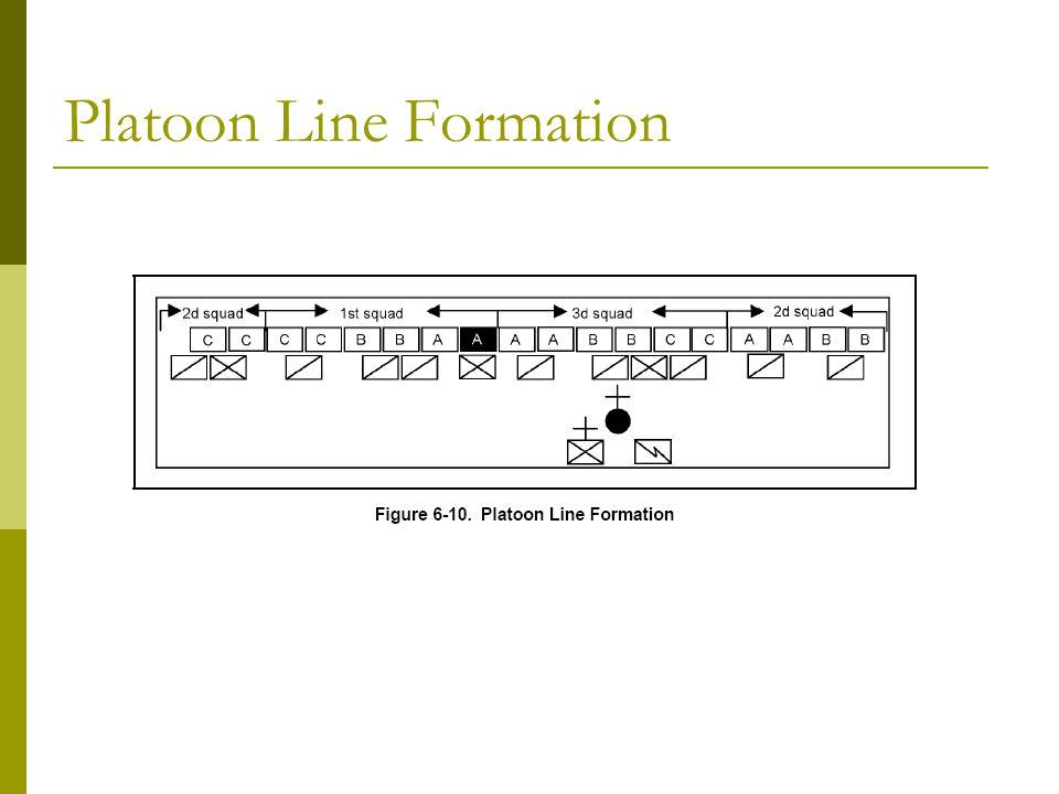 Platoon Line Formation