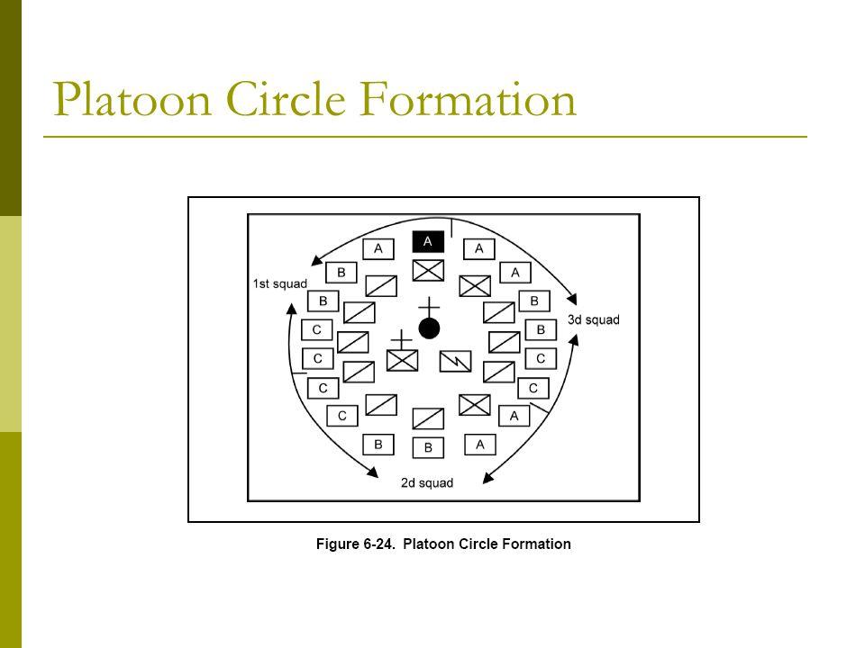 Platoon Circle Formation