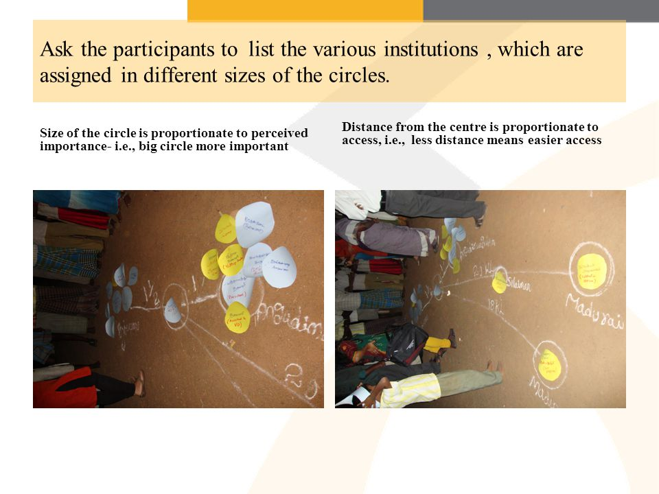 Ask the participants to list the various institutions , which are assigned in different sizes of the circles.
