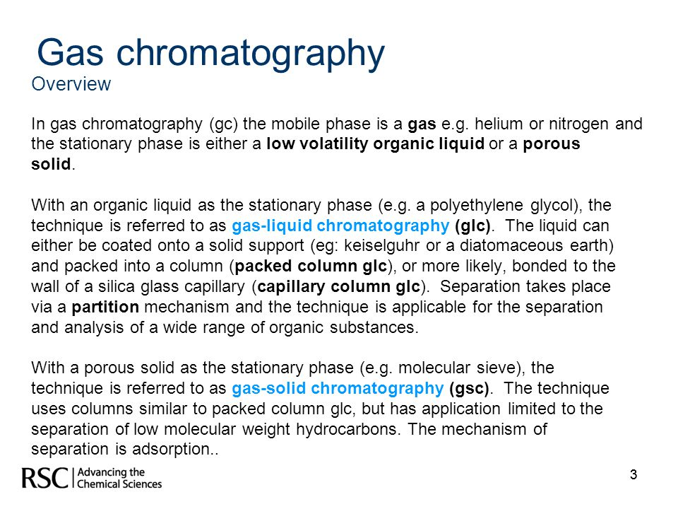 Gas chromatography Overview