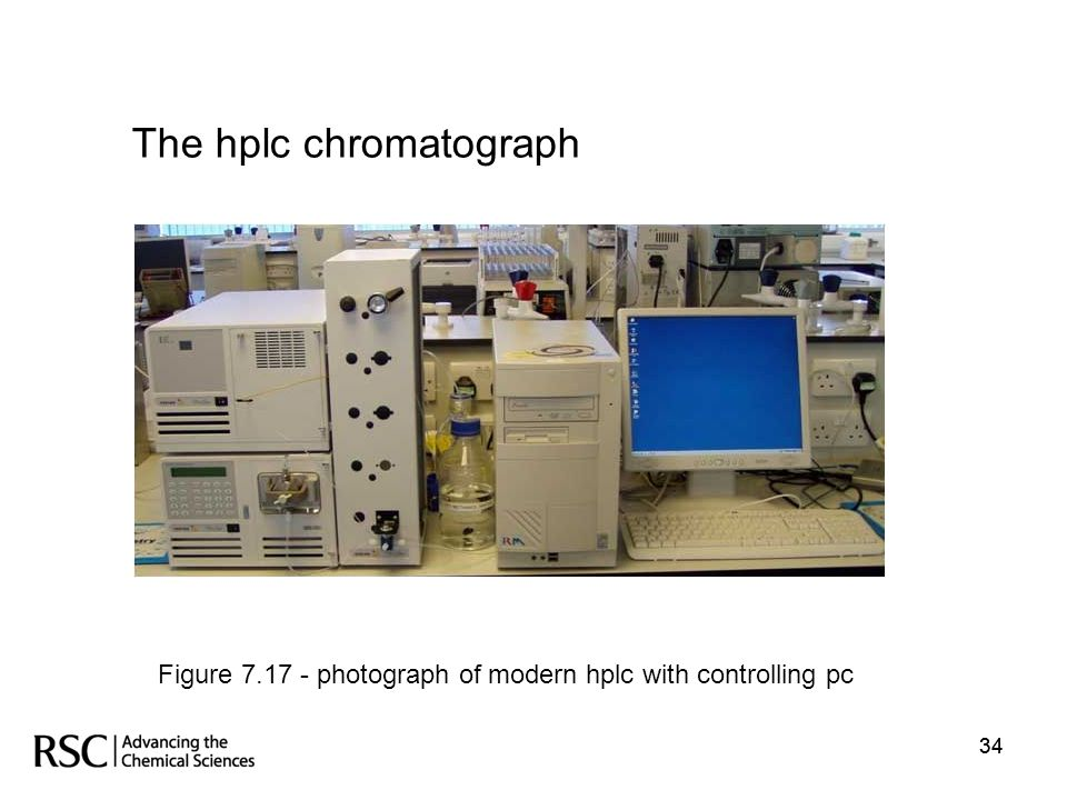 The hplc chromatograph