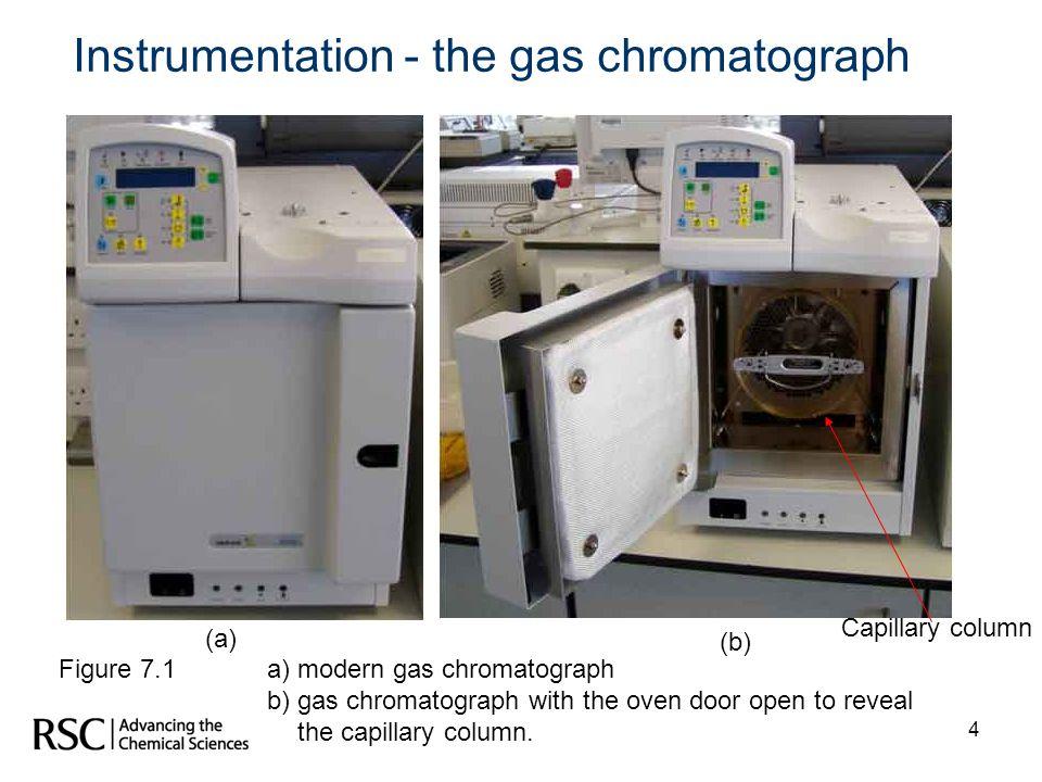 Instrumentation - the gas chromatograph