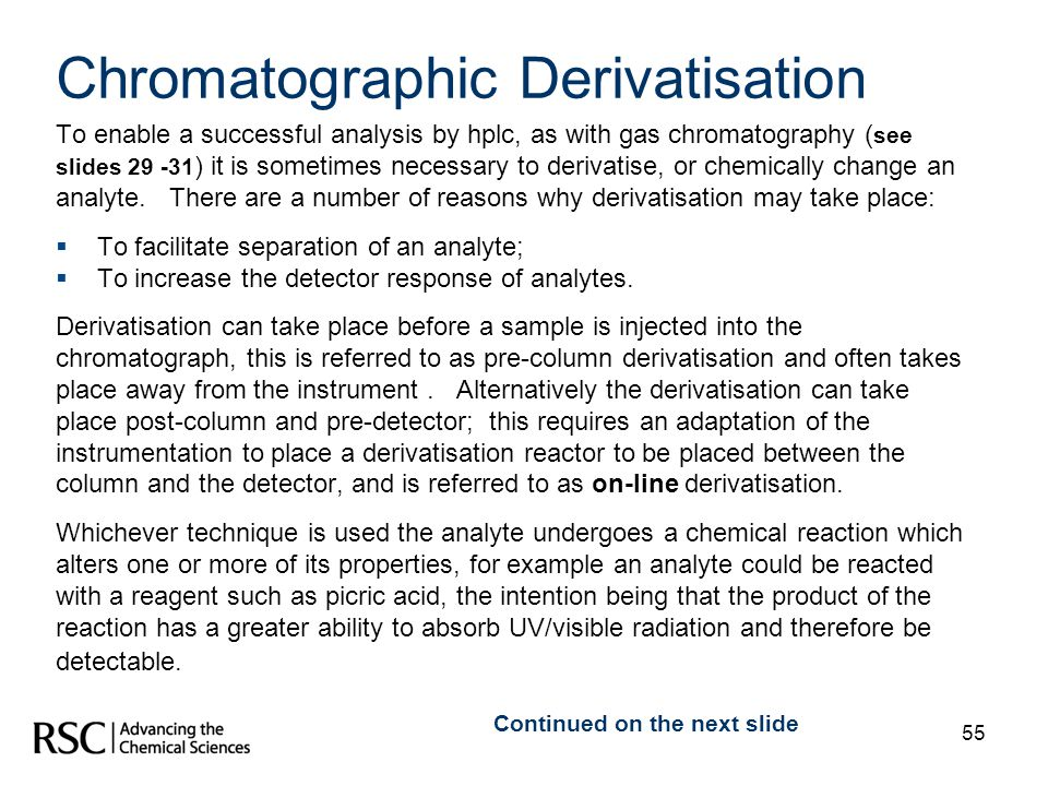 Chromatographic Derivatisation