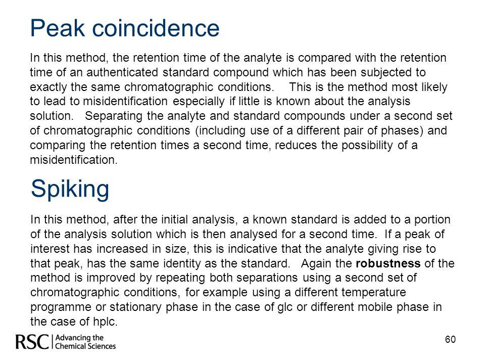 Peak coincidence Spiking