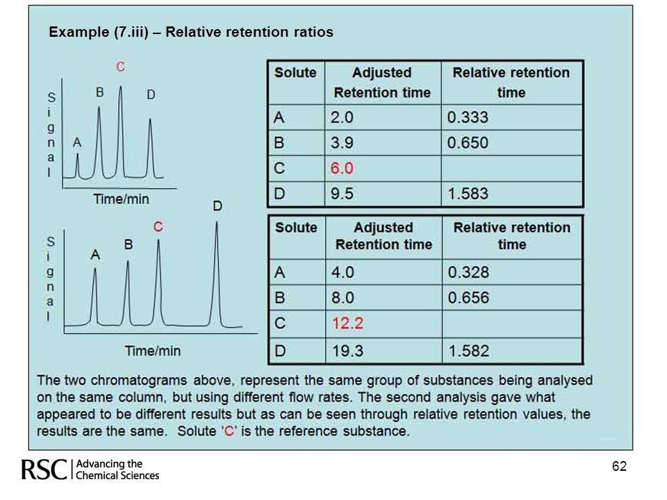 Example (7.iii) – Relative retention ratios