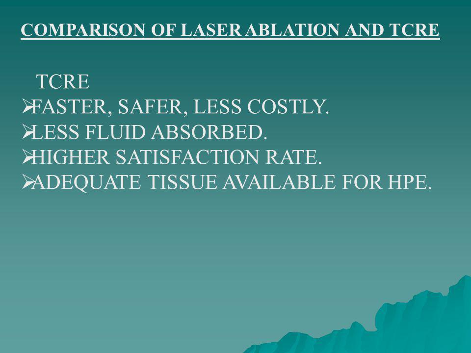 FASTER, SAFER, LESS COSTLY. LESS FLUID ABSORBED.
