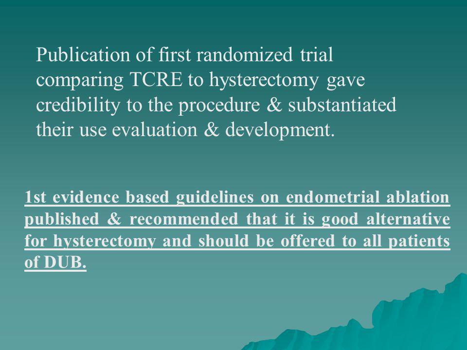 Publication of first randomized trial comparing TCRE to hysterectomy gave credibility to the procedure & substantiated their use evaluation & development.