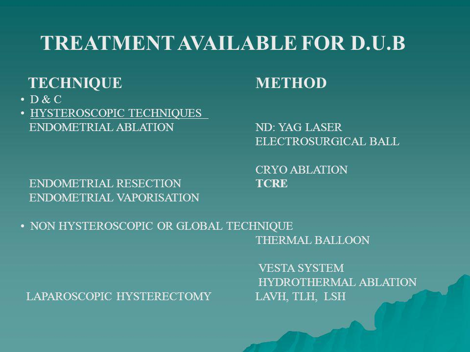 TREATMENT AVAILABLE FOR D.U.B