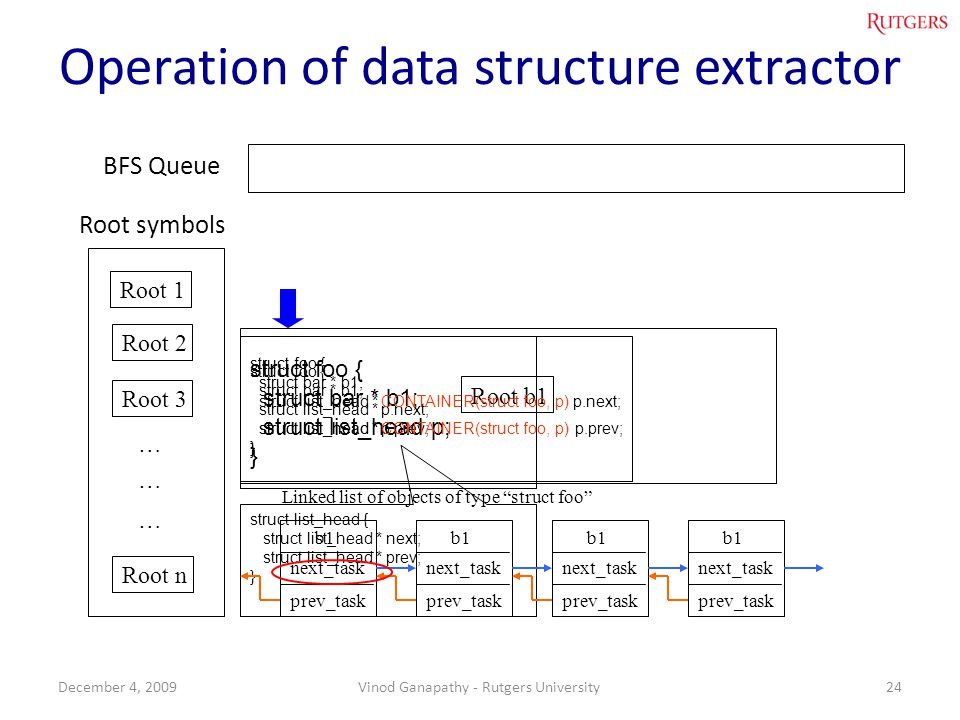 Operation of data structure extractor