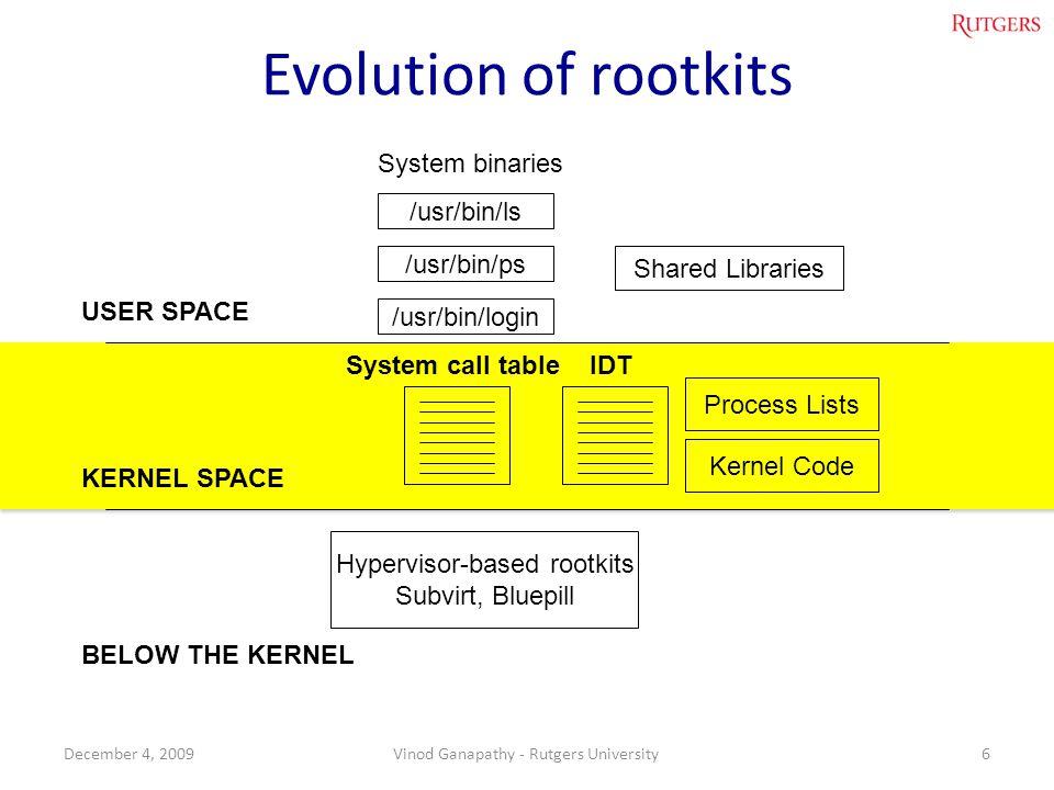 Evolution of rootkits System binaries /usr/bin/ls /usr/bin/ps