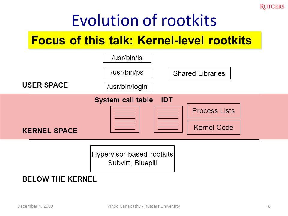 Evolution of rootkits Focus of this talk: Kernel-level rootkits