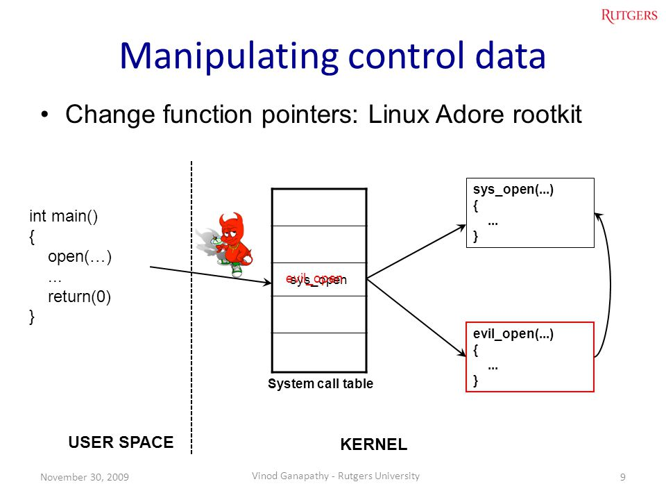 Manipulating control data