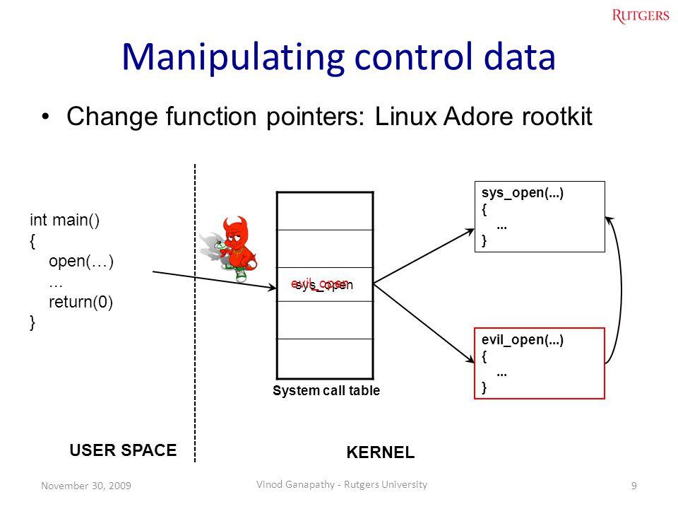 Manipulating control data