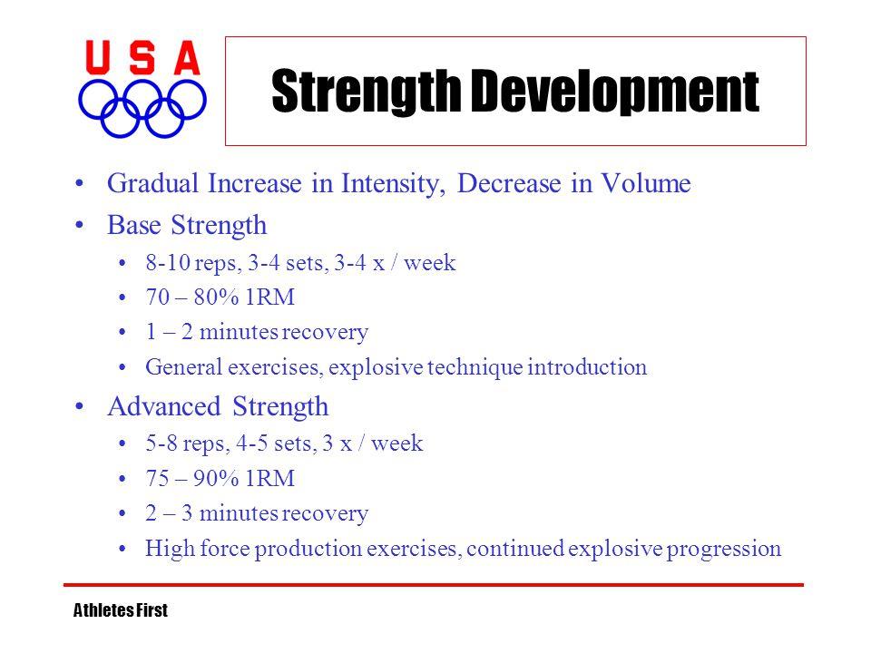 Strength Development Gradual Increase in Intensity, Decrease in Volume