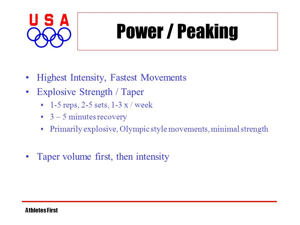 Power / Peaking Highest Intensity, Fastest Movements