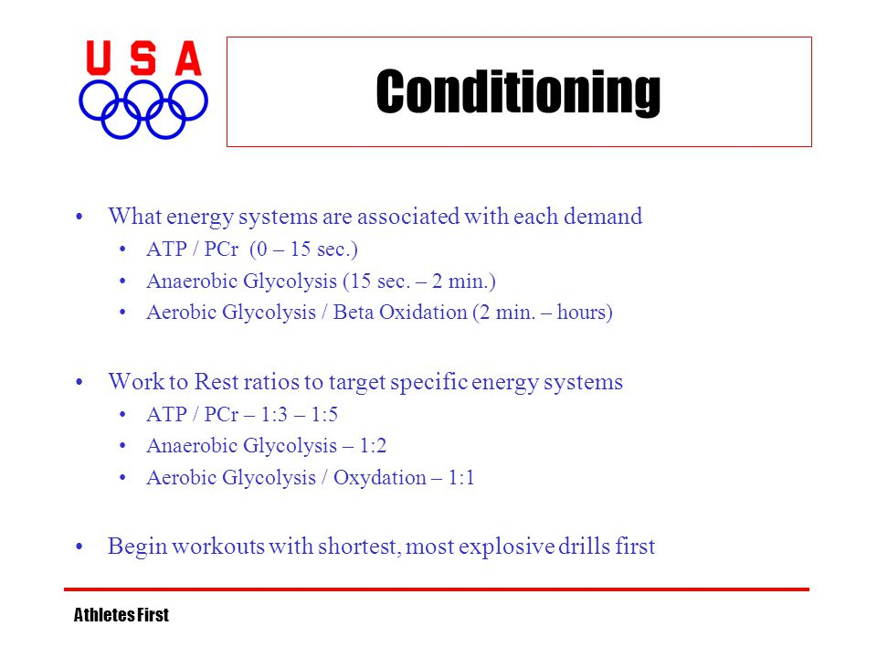 Conditioning What energy systems are associated with each demand