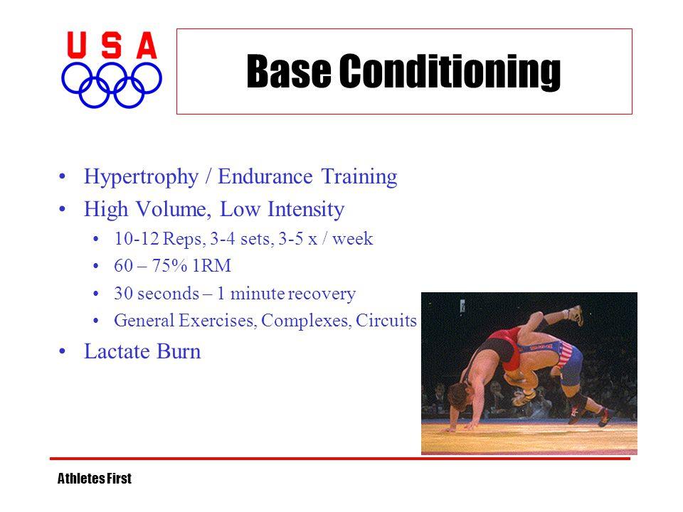 Base Conditioning Hypertrophy / Endurance Training