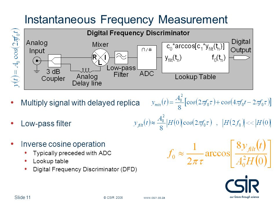 Instantaneous Frequency Measurement
