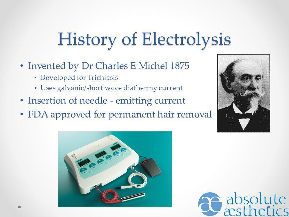 History of Electrolysis