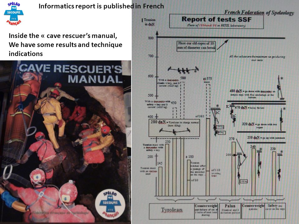 Informatics report is published in French