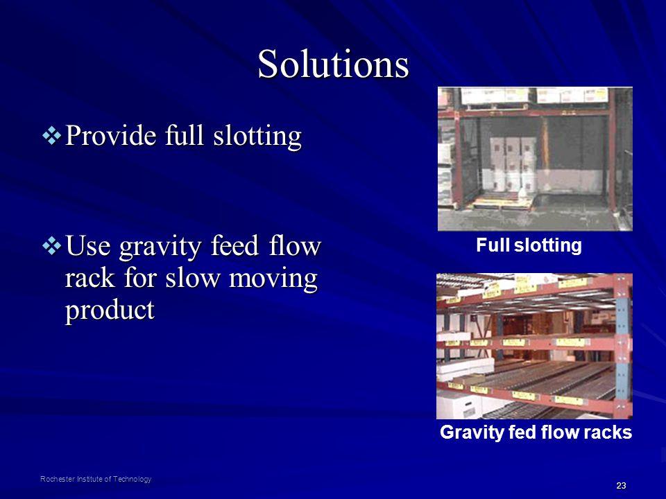 Solutions Provide full slotting