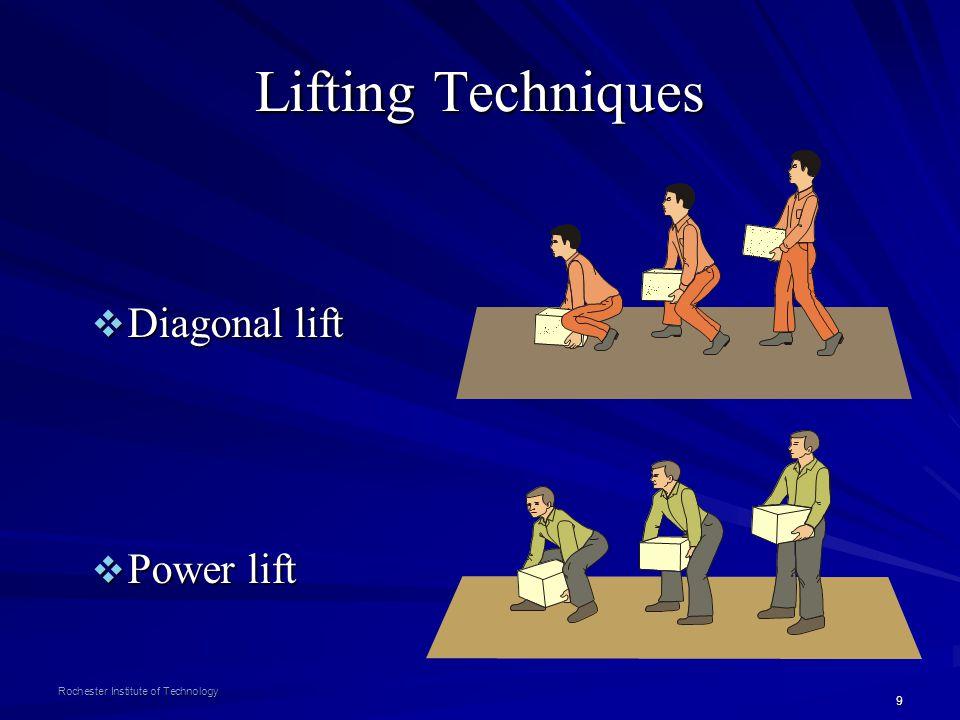 Lifting Techniques Diagonal lift Power lift