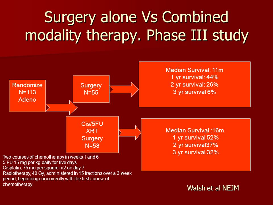 Surgery alone Vs Combined modality therapy. Phase III study