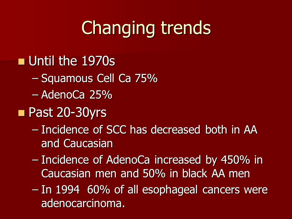 Changing trends Until the 1970s Past 20-30yrs Squamous Cell Ca 75%