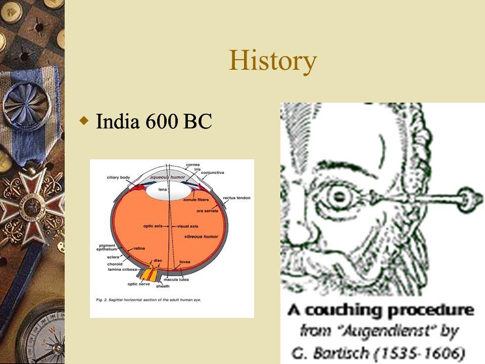 History India 600 BC India 600 BC India 600 BC