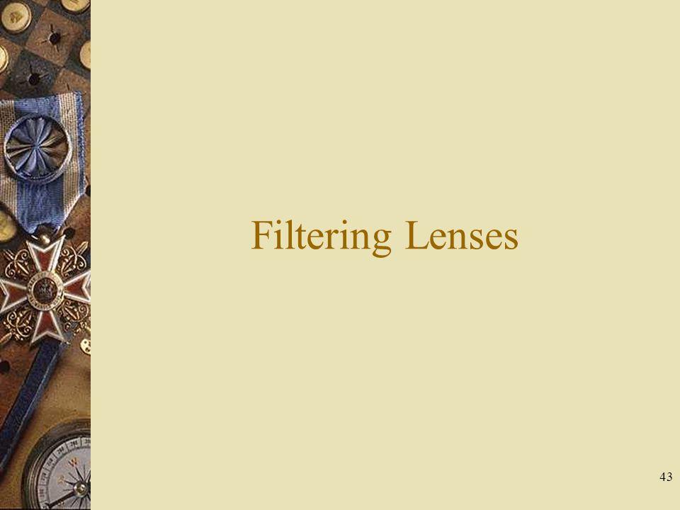 Filtering Lenses