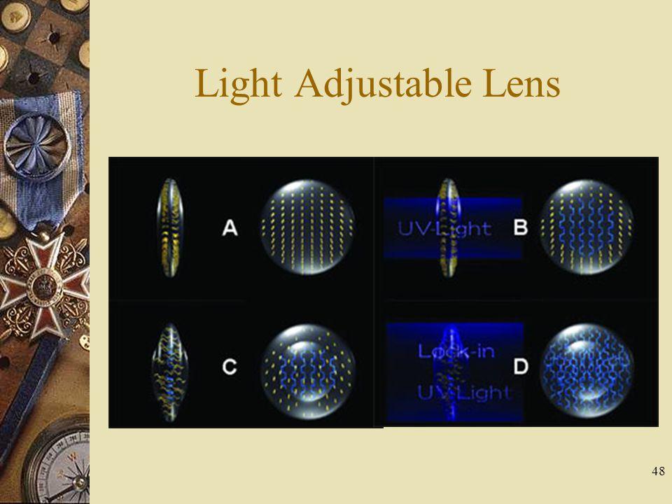 Light Adjustable Lens