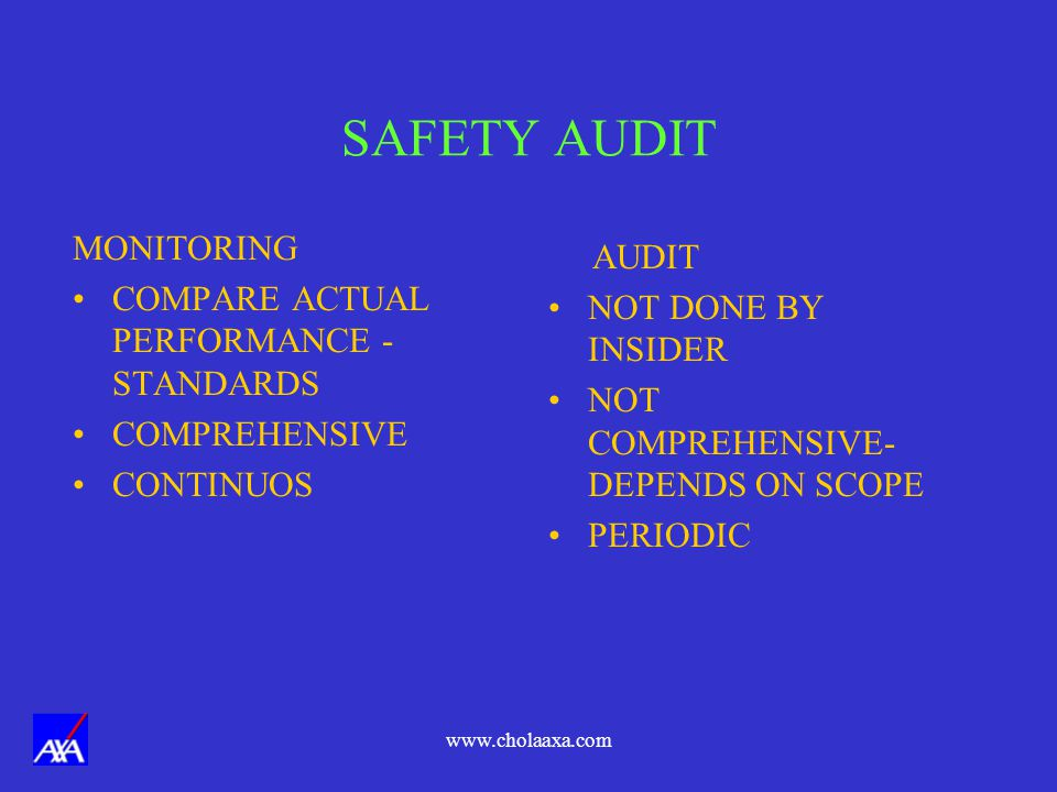 SAFETY AUDIT MONITORING AUDIT COMPARE ACTUAL PERFORMANCE -STANDARDS