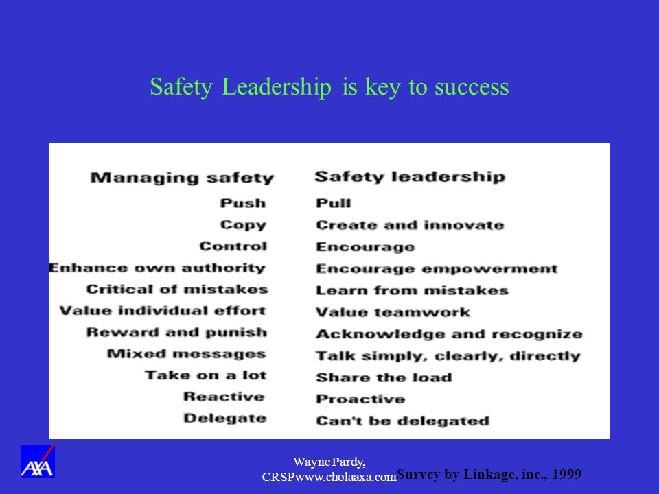 Safety Leadership is key to success