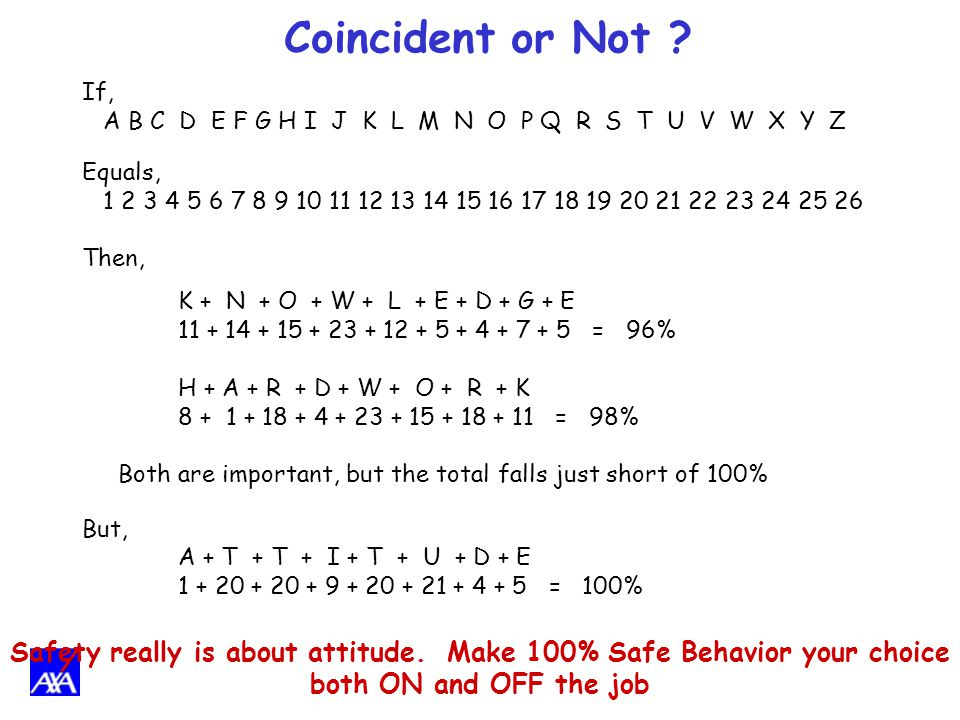 Safety really is about attitude. Make 100% Safe Behavior your choice