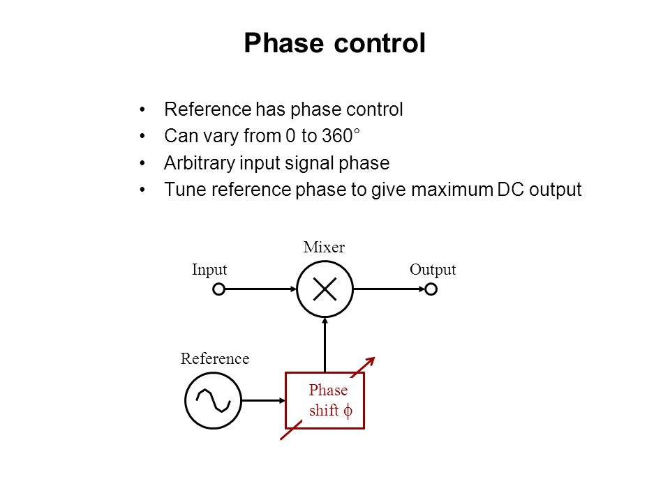 Phase control Reference has phase control Can vary from 0 to 360°