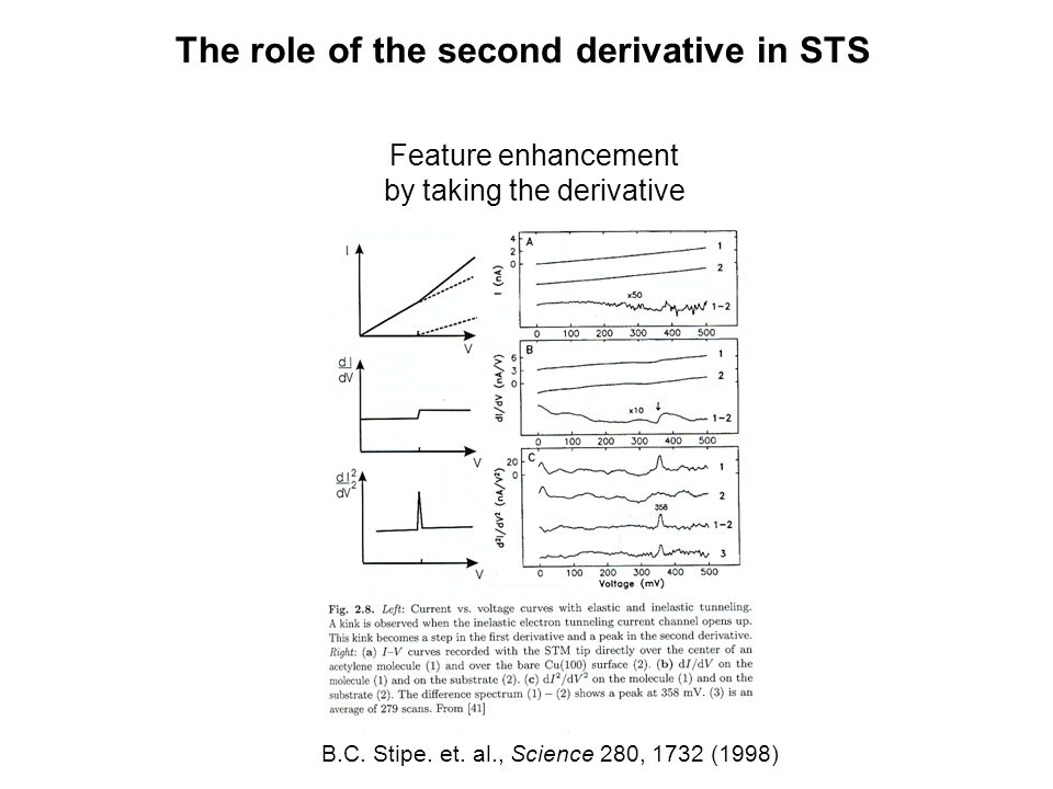 The role of the second derivative in STS