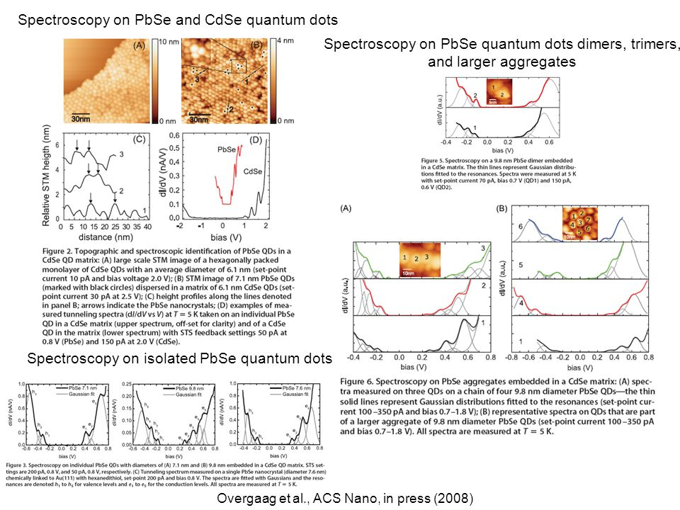 Spectroscopy on PbSe quantum dots dimers, trimers,